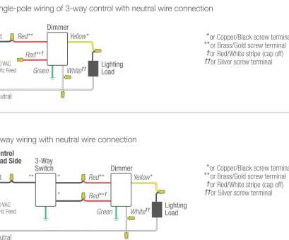 three way switch with dimmer wiring diagram Lutron 4, Dimmer Wiring Diagram Inspirational Lutron 3, Dimmer Switch Wiring Diagram Three, Switch With Dimmer Wiring Diagram Best Lutron 4, Dimmer Wiring Diagram Inspirational Lutron 3, Dimmer Switch Wiring Diagram Solutions
