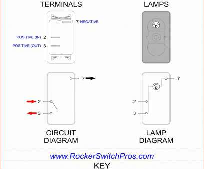 toggle switch ignition wiring 9 Carling Rocker Switch Wiring Diagram Ignition Magnificent Within Toggle Switch Ignition Wiring Popular 9 Carling Rocker Switch Wiring Diagram Ignition Magnificent Within Photos