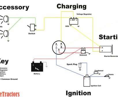 toggle switch ignition wiring On, Toggle Switch Wiring Diagram WIRING DIAGRAM Inside Toggle Switch Ignition Wiring Nice On, Toggle Switch Wiring Diagram WIRING DIAGRAM Inside Solutions
