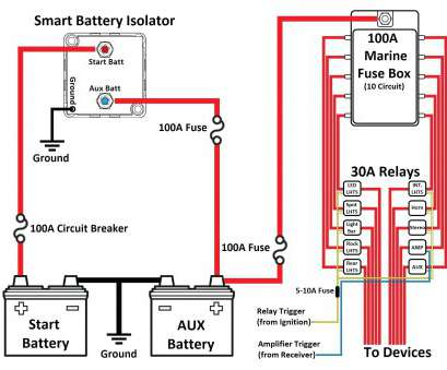 toggle switch wiring battery ... Cole Hersee Rocker Switch Wiring Diagram Rate Marine Dual Battery Wiring Toggle Switch Wiring Battery Top ... Cole Hersee Rocker Switch Wiring Diagram Rate Marine Dual Battery Wiring Pictures