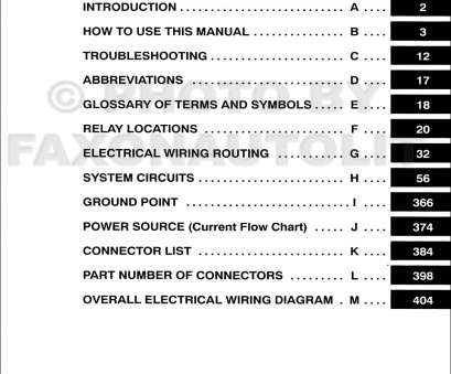 toyota 4runner electrical wiring diagram 2004 Toyota 4Runner Wiring Diagram Manual Original. click on thumbnail to zoom Toyota 4Runner Electrical Wiring Diagram Perfect 2004 Toyota 4Runner Wiring Diagram Manual Original. Click On Thumbnail To Zoom Collections