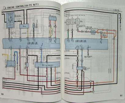 toyota corolla electrical wiring diagram 1997 Toyota Corolla Electrical Wiring Diagram Manual US & Canada Toyota Corolla Electrical Wiring Diagram Fantastic 1997 Toyota Corolla Electrical Wiring Diagram Manual US & Canada Pictures