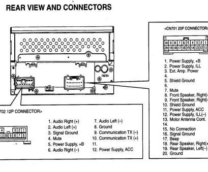toyota wiring diagrams download 2001 Toyota Solara Radio Wiring Diagram Rate 2007 Toyota Camry Stereo Wiring Diagram Download Toyota Wiring Diagrams Download Perfect 2001 Toyota Solara Radio Wiring Diagram Rate 2007 Toyota Camry Stereo Wiring Diagram Download Solutions