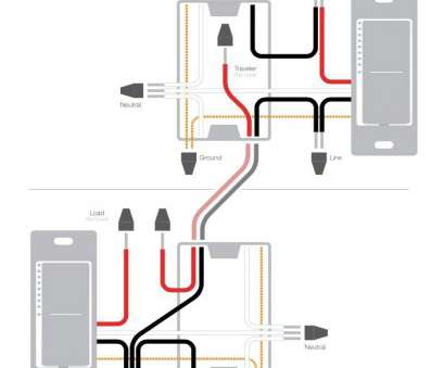 tp link 3 way switch wiring Insteon 2477S Switchlinc On/Off Dual-Band Remote Control Switch, White, Pipe Cutters, Amazon Canada Tp Link 3, Switch Wiring Creative Insteon 2477S Switchlinc On/Off Dual-Band Remote Control Switch, White, Pipe Cutters, Amazon Canada Solutions