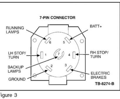 7 Pin Trailer Ke Wiring Diagram For | Wiring Diagram  Pin Trailer Ke Wiring Diagram on