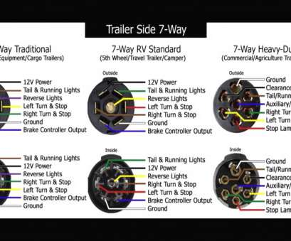 trailer brake wiring diagram 7, Trailer Plug Wiring Diagram Book Of Trailer Brake Wiring Diagram 7, Wire Plug Harness Connector For Trailer Brake Wiring Diagram New 7, Trailer Plug Wiring Diagram Book Of Trailer Brake Wiring Diagram 7, Wire Plug Harness Connector For Collections