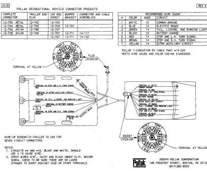 trailer brake wiring diagram 7 way fantastic wiring diagram, 7, trailer  plug 2017 wiring