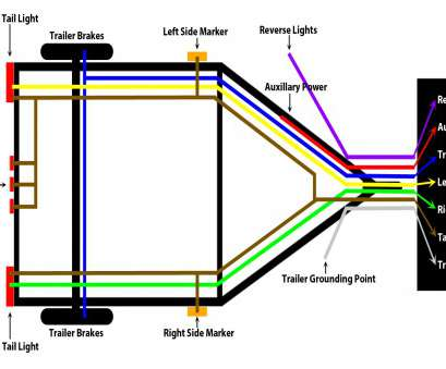 Trailer Light Wiring Color Code Top Wiring Diagram, Rear ... on