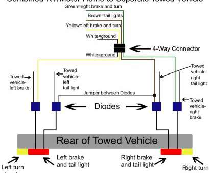 trailer light wiring color code all diagram schematics 4 wire trailer wiring diagram troubleshooting chevrolet ssr ignition harness diagram