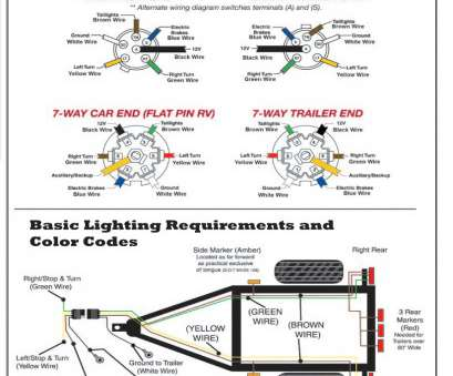 7 prong trailer wiring harness, boat diagram with