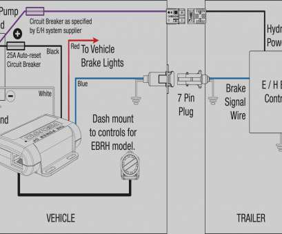 Trailer Mounted Brake Controller Wiring Diagram Por Brake ... on 4-way round wiring-diagram, seven wire trailer wiring diagram, 5 wire trailer wiring diagram, 4 pole trailer wiring diagram, basic trailer wiring diagram, 7 round trailer plug diagram, 4 flat trailer wiring diagram, boat trailer wiring diagram, ford 7 pin wiring diagram, 7 pin trailer wiring diagram, 6 way trailer wiring diagram, 4 pin trailer diagram, 4 prong toggle switch wiring diagram, 3 wire trailer wiring diagram, 4 wire trailer diagram, four-wire trailer wiring diagram, trailer light plug diagram, 4-way trailer wiring harness diagram, 5-way trailer wiring diagram, 8-way trailer wiring diagram,