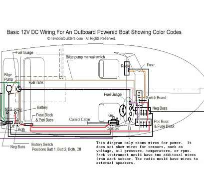 travel trailer electrical wiring diagram Funky, Trailer Wiring Diagram Types Of Electric Wiring Keurig, Travel Trailer, Wiring Cherokee, Travel Trailer Wiring Diagram Travel Trailer Electrical Wiring Diagram Perfect Funky, Trailer Wiring Diagram Types Of Electric Wiring Keurig, Travel Trailer, Wiring Cherokee, Travel Trailer Wiring Diagram Pictures