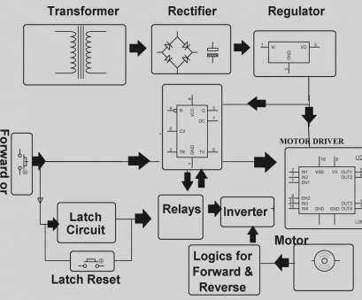 two speed starter wiring diagram Best 3 Phase, Speed Motor Wiring Diagram Starter Connection And Two Speed Starter Wiring Diagram Practical Best 3 Phase, Speed Motor Wiring Diagram Starter Connection And Collections