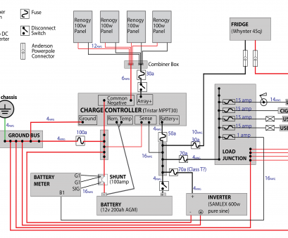 typical electrical panel wiring rv solar panel wiring diagram system electric, for panels on a rh katherinemarie me Solar Typical Electrical Panel Wiring Creative Rv Solar Panel Wiring Diagram System Electric, For Panels On A Rh Katherinemarie Me Solar Galleries