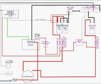 Typical House Electrical Wiring Diagram Fantastic Typical Wiring Diagram, House, Circuit Household, Residential Diagrams Pictures