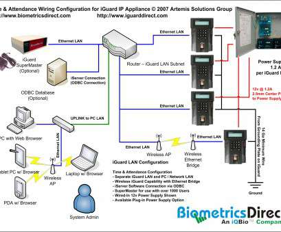 typical residential electrical wiring House Wiring Diagram Of A Typical Circuit, Diagrams Typical Residential Electrical Wiring Popular House Wiring Diagram Of A Typical Circuit, Diagrams Images