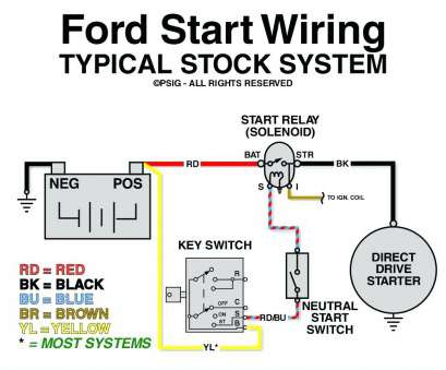 typical starter wiring diagram Wiring Diagram Ford Solenoid Switch Start Typical Stock System Direct Drive, Red Black Most In Solenoid Switch Wiring Diagram 18 Cleaver Typical Starter Wiring Diagram Solutions
