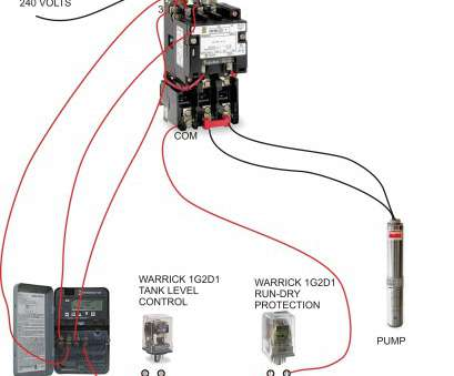 typical starter wiring diagram Wiring Diagram Square D Motor Starter, Typical Exceptional Starters Typical Starter Wiring Diagram Professional Wiring Diagram Square D Motor Starter, Typical Exceptional Starters Solutions