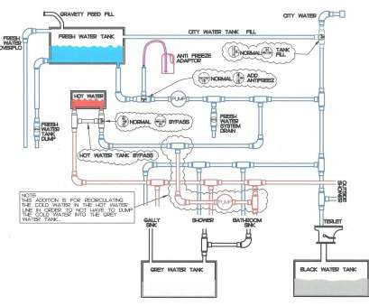 typical thermostat wiring diagram motorhome inverter wiring diagram, typical ac wiring diagram rh yourproducthere co typical ac thermostat wiring Typical Thermostat Wiring Diagram Most Motorhome Inverter Wiring Diagram, Typical Ac Wiring Diagram Rh Yourproducthere Co Typical Ac Thermostat Wiring Images