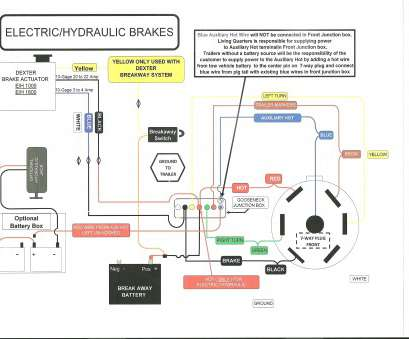 typical trailer brake wiring diagram Typical Vehicle Trailer Brake Control Wiring Diagram Also Electric Throughout Typical Trailer Brake Wiring Diagram Brilliant Typical Vehicle Trailer Brake Control Wiring Diagram Also Electric Throughout Images