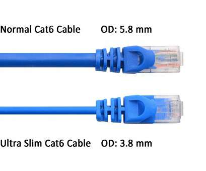ultra thin electrical wire Amazon.com: Cable Matters Snagless, 6 / Cat6 Ultra Thin Ethernet Cable ( Thin Cat6 Cable) in Blue 25 Feet, Available,, 125FT in Length: Computers & Ultra Thin Electrical Wire Best Amazon.Com: Cable Matters Snagless, 6 / Cat6 Ultra Thin Ethernet Cable ( Thin Cat6 Cable) In Blue 25 Feet, Available,, 125FT In Length: Computers & Collections