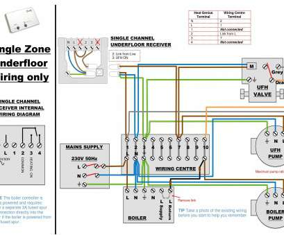 19 New Underfloor Heating Thermostat Wiring Diagram Photos