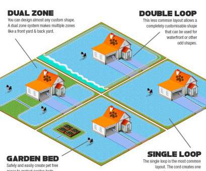 underground dog fence wiring diagram Invisible Fence Wiring Diagram Download Invisible Fence Wiring Diagram Download from underground dog Underground, Fence Wiring Diagram Nice Invisible Fence Wiring Diagram Download Invisible Fence Wiring Diagram Download From Underground Dog Collections