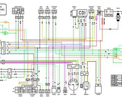 us electrical outlet wiring diagram 200cc lifan wiring diagram youtube rh youtube, Quad Electrical Outlet Electric Quad Parts Us Electrical Outlet Wiring Diagram Cleaver 200Cc Lifan Wiring Diagram Youtube Rh Youtube, Quad Electrical Outlet Electric Quad Parts Pictures
