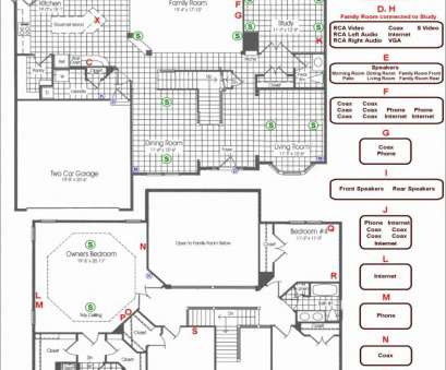 us electrical outlet wiring diagram Fresh House Wiring Diagram, Yourproducthere.co Us Electrical Outlet Wiring Diagram Practical Fresh House Wiring Diagram, Yourproducthere.Co Collections
