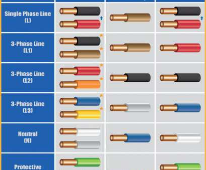 18 New Us Electrical Wire Color Code Galleries