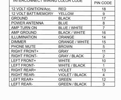 us electrical wire color code chart best kenwood radio wiring colors  collection wiring diagram rh visithoustontexas