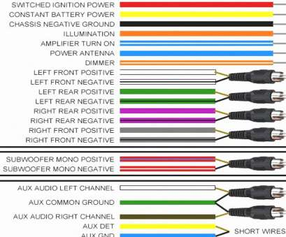 us electrical wire color code chart brilliant sony, audio wiring  harness 91 ford stereo wiring