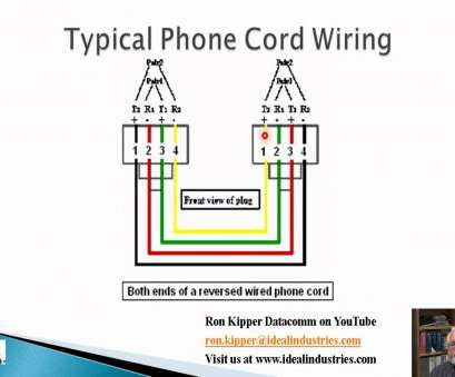 us electrical wire color code residential structured cabling part 7 telephone youtube rh youtube, National Electrical Code Wire Colors Electric Wire Color Code USA Us Electrical Wire Color Code Simple Residential Structured Cabling Part 7 Telephone Youtube Rh Youtube, National Electrical Code Wire Colors Electric Wire Color Code USA Ideas