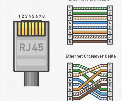 usb over ethernet wiring diagram creative stunning rj45 module wiring  diagram photos images, mercedes harness