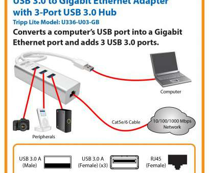 Usb Over Ethernet Wiring Diagram Simple Tripp Lite, 3.0 SuperSpeed To Gigabit Ethernet, Network Adapter 10/100/1000 Mbps(U336-000-R) Ideas