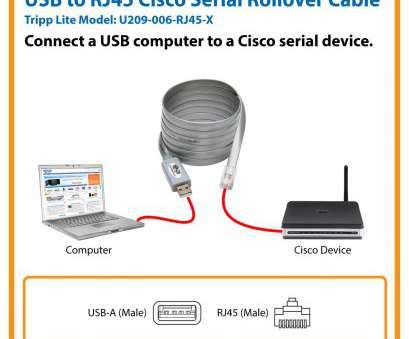 Usb Over Ethernet Wiring Diagram Top TRIPPLITE, To ETHERNET CABLE,, U209-006-RJ45-X Images