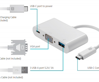 Usb Over Ethernet Wiring Diagram Professional USB, Male Type_C To, (D-Sub / HD15) Female +, 3.1 Female Type_C, USB, OTG Adapter, Chromebook/Macbook/Lenovo/Dell, Support Up To 1920 X Galleries