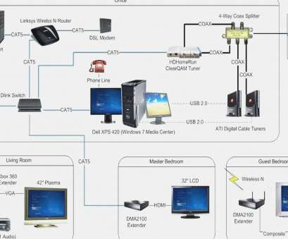 usb to ethernet cable wiring diagram Phone Network Wiring Diagrams Just Another Wiring Data Ethernet Cable Wiring T568B Home Ethernet Cable Wiring 9 Perfect Usb To Ethernet Cable Wiring Diagram Ideas