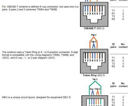 Brilliant Usb To Rj45 Wiring Diagram Brilliant Famous To Serial Wiring Wiring Database Gramgelartorg
