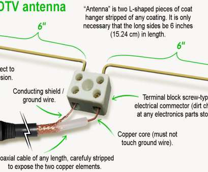 use home electrical wiring for an antenna Free your TV—make a digital antenna, under $10, sqwabb Use Home Electrical Wiring, An Antenna Fantastic Free Your TV—Make A Digital Antenna, Under $10, Sqwabb Pictures