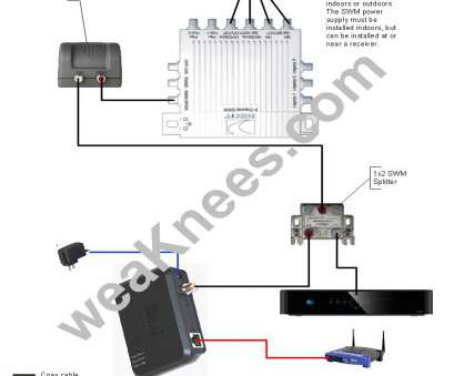 using home electrical wiring for internet directv, wiring diagrams, resources rh weaknees, Home Wiring Internet Connection Through, Internet Wiring Using Home Electrical Wiring, Internet Cleaver Directv, Wiring Diagrams, Resources Rh Weaknees, Home Wiring Internet Connection Through, Internet Wiring Photos