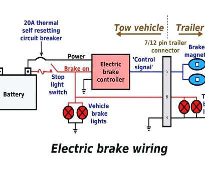 utility trailer electrical wiring diagram Utility Trailer Brake Wiring Diagram Images, A Controller Electric At Trailer Brake Light Wiring Diagram Utility Trailer Electrical Wiring Diagram Simple Utility Trailer Brake Wiring Diagram Images, A Controller Electric At Trailer Brake Light Wiring Diagram Images