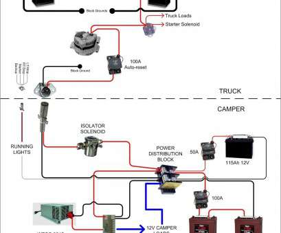 utility trailer electrical wiring diagram Wiring Diagram Electric Brakes Caravan Inspirationa Utility Trailer Wiring Diagram Free Download Wiring Diagram Utility Trailer Electrical Wiring Diagram Fantastic Wiring Diagram Electric Brakes Caravan Inspirationa Utility Trailer Wiring Diagram Free Download Wiring Diagram Galleries
