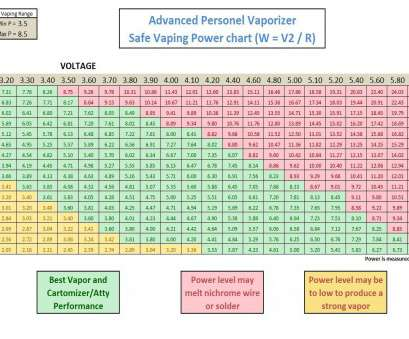 vape wire gauge calculator Guide to Safe Vaping, E-Cigarette Safety, Ecig Advanced Community Blog Vape Wire Gauge Calculator Cleaver Guide To Safe Vaping, E-Cigarette Safety, Ecig Advanced Community Blog Ideas