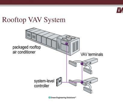 vav thermostat wiring diagram roof, schematic, rooftop schematic, best site wiring harness rh omniwindenergy, Basic Electrical Schematic Diagrams Basic Electrical Schematic Vav Thermostat Wiring Diagram Nice Roof, Schematic, Rooftop Schematic, Best Site Wiring Harness Rh Omniwindenergy, Basic Electrical Schematic Diagrams Basic Electrical Schematic Images