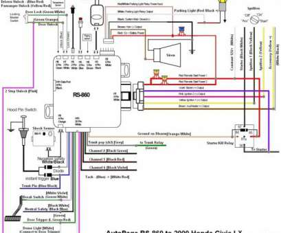 vehicle wiring diagram for remote start Auto Wiring Diagrams Beautiful Of, Alarm Diagram In Start, Command Remote Starter Diagr Vehicle Wiring Diagram, Remote Start Nice Auto Wiring Diagrams Beautiful Of, Alarm Diagram In Start, Command Remote Starter Diagr Images