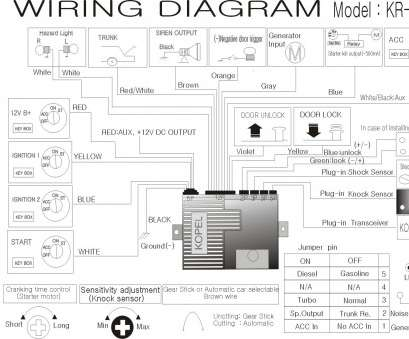 vehicle wiring diagram for remote start Bulldog Remote Start Wiring Diagram Fresh Wiring Diagram Alarm Motor Fresh Vehicle Wiring Diagrams, Alarms Vehicle Wiring Diagram, Remote Start Top Bulldog Remote Start Wiring Diagram Fresh Wiring Diagram Alarm Motor Fresh Vehicle Wiring Diagrams, Alarms Pictures