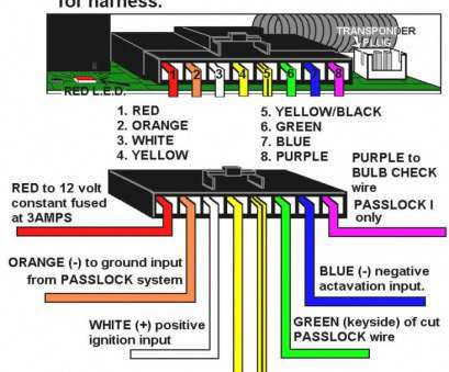 vehicle wiring diagram for remote start ... Wiring Diagram Auto Starter Diagram Bulldog Car. Fullsize Of Remote Starter Switch Vehicle Wiring Diagram, Remote Start Cleaver ... Wiring Diagram Auto Starter Diagram Bulldog Car. Fullsize Of Remote Starter Switch Pictures