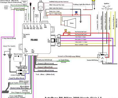 Vehicle Wiring Diagram Software Most ... Diagrams Repair Guides, Wiring Diagrams, Wiring Diagrams, AutoZone.Com Wiring Diagram: Ideas