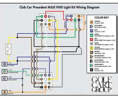 10 Popular Vehicle Wiring Diagrams Free Ideas